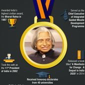 Missile Man Dr. Avul Pakir Jainulabdeen Abdul Kalam Passes Away | Biography
