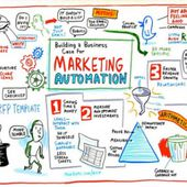 Digital Marketing Agency in Delhi - Some Tips for Search Engine Optimization