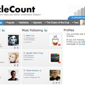 Understand and Monitor your Google+ Followers with CircleCount