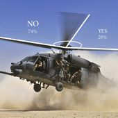 If brownout's not the biggest problem with helicopters, what is? by Defence IQ Press
