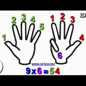 Technique Magique Pour Les Tables De Multiplication ★ Cool Math Games