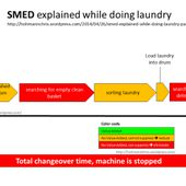 SMED explained while doing laundry - part two