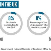 Scotland's vote on independence: What you need to know