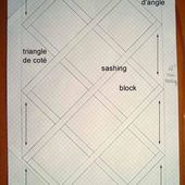 Calcul des sashings, et triangles d'angle et de côté / Arithmetic for sashings, corner and side triangles - Quilting, Patchwork & Appliqué