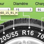 Pneumatiques: A quoi servent les référénces des pneus? - Doc de Haguenau
