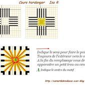 2) Technique: le remplissage des motifs 2 et 3 - Le Carnet D'une Brodeuse