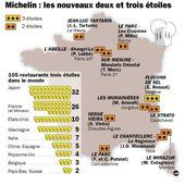 Restaurants Etoiles Michelin Alsace 2013 - Doc de Haguenau