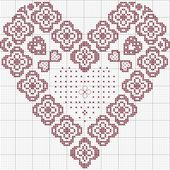 Schema per il terzo cuore DMC - lace heart / coeur dentelle - Blog di iltelaiopovolaro.over-blog.it