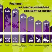 Infographie: seniors et réseaux sociaux | Blog Senioriales | Usic@re, recherche en SIC : Usages numériques pour le bien-être et le maintien de l'autonomie.