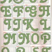 Alphabet et chiffres
