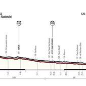 Giro : la 21ème étape
