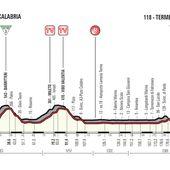 Giro : la 6ème étape