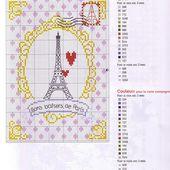 ✄ Needle Arts ~ Cross Stitch and Needlepoint Patterns