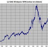 CAC 40 - Wikipédia