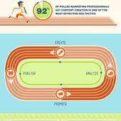 Infographie : SEO et E-Commerce - Actualité Abondance