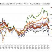 L'Euro, un débat tabou? - RUPTURE TRANQUILLE