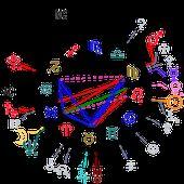 Astrologie : Richard Gasquet, date de naissance : le 18/06/1986, thème astral, horoscope, extrait de portrait astrologique et carte du ciel interactive