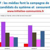 Mélenchon censuré : les médias font la campagne de Macron, Fillon Hamon & Le Pen ! #JLM2017 #leschiffres - INITIATIVE COMMUNISTE
