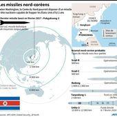 """Pyongyang: essai nucléaire possible """"à n'importe quel moment"""""""