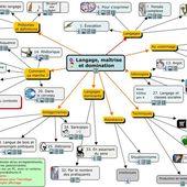 Information - communication - langage