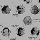 Les écrivains célèbres se détestaient, parfois, et le disaient joliment (et méchamment)