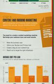 Creating a B2B Marketing Plan [infographic] - Smart Insights Digital Marketing Advice
