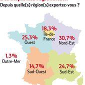 Infographie : Pourquoi exporter est si difficile pour les entreprises françaises