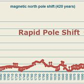 Russia Issues Grim Report On North American Magnetic Anomaly | EUTimes.net