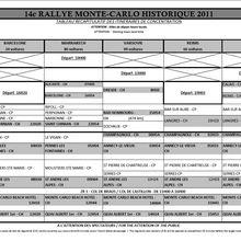 Le 29 janvier et le rallye historique de Monte-Carlo de passage à St Andre les Alpes