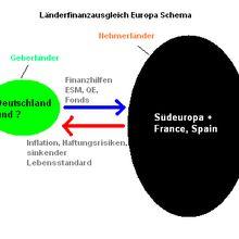Deutsche Bank erwartet Start von Anleihekäufen der EZB ab 2014