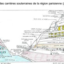Les carrières souterraines en région parisienne