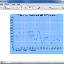 PL-jrxml2pdf - implementing the charting-part
