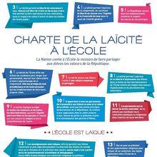 Charte de la laïcité à l'école