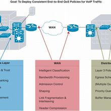 cisco technology - it news - Cisco &