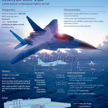 Le Ministère russe de la Défense passe commande chez MiG.