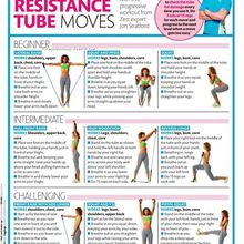 Resistance band exer