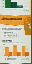 Creating a #B2B Marketing Plan [ #infographic ] - Smart Insights Digital #Marketing Advice