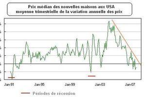 Bourse de Paris : clôture à l'équilibre