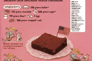 Brownies ! (in English but very easy)