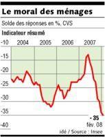 Le budget de la France pour les gourdes