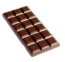 Le chocolat, c'est bon pour la santé ?