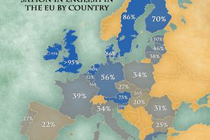 Map of the percentage of people speaking English in the EU by country