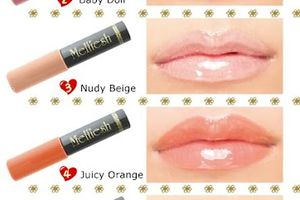 Melliesh Lip Gloss Review