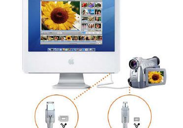 How to transfer camcorder footage from JVC, Sony, Panasonic, Canon to Mac?