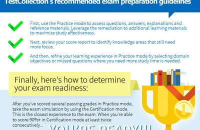 Exam 70-461 Microsoft SQL Server 2012/2014 Test Questions PDF and Practice test