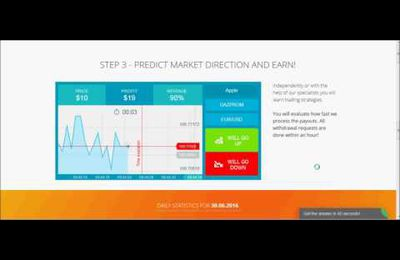 Earn on binary options