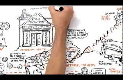 Du paradigme de l'éducation (par Ken Robinson)