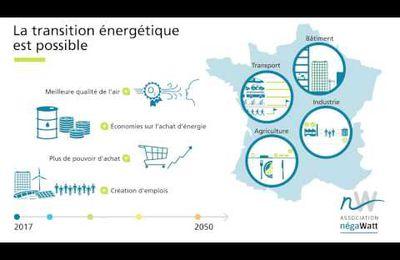 Réussir la transition énergétique en France avec le scénario négaWatt