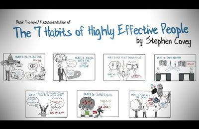 """7 habits of Highly effective people"" S. COVEY - De la Dépendance à l'Autonomie et de l'Autonomie à l'Inter - dépendance"