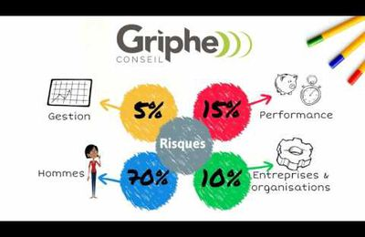 GRIPHE Conseil - Signification !